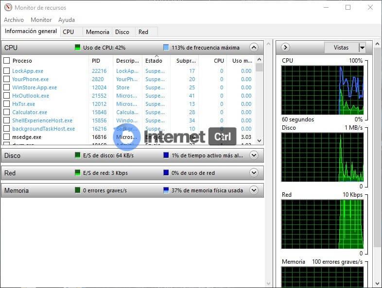 ejemplo de monitor de recursos en windows 10